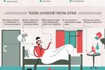 ГРИПП: симптомы и профилактика...